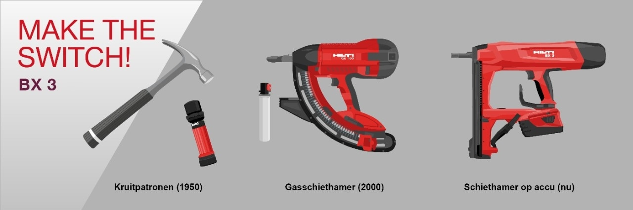 Make the switch naar de Hilti Accu schiethamer